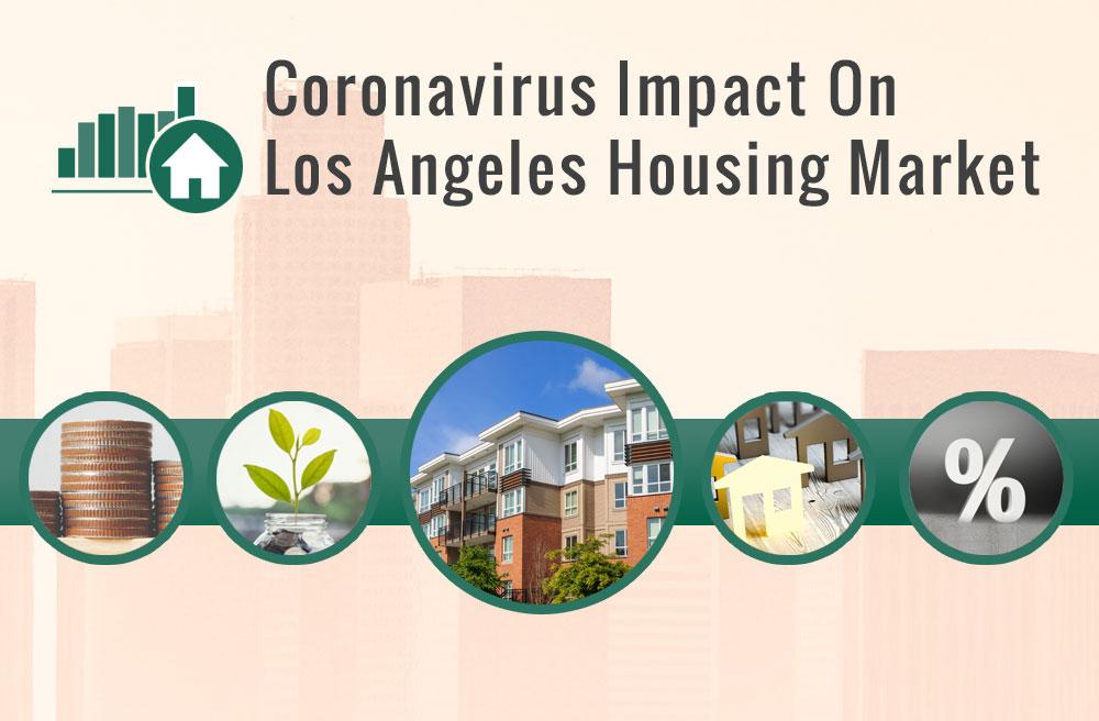 Coronavirus impact on Los Angeles Housing Market